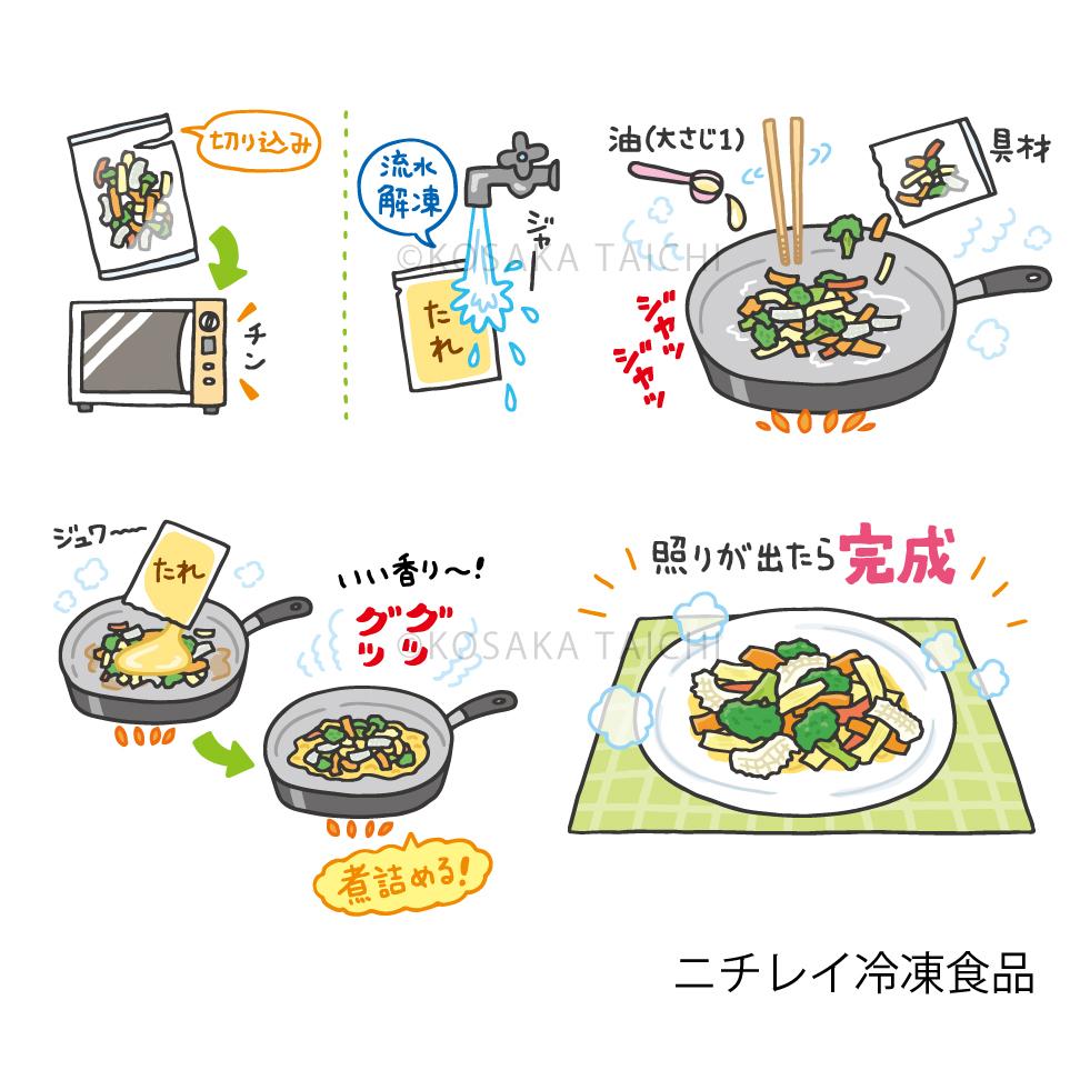 冷凍食品パッケージ用 手順イラスト