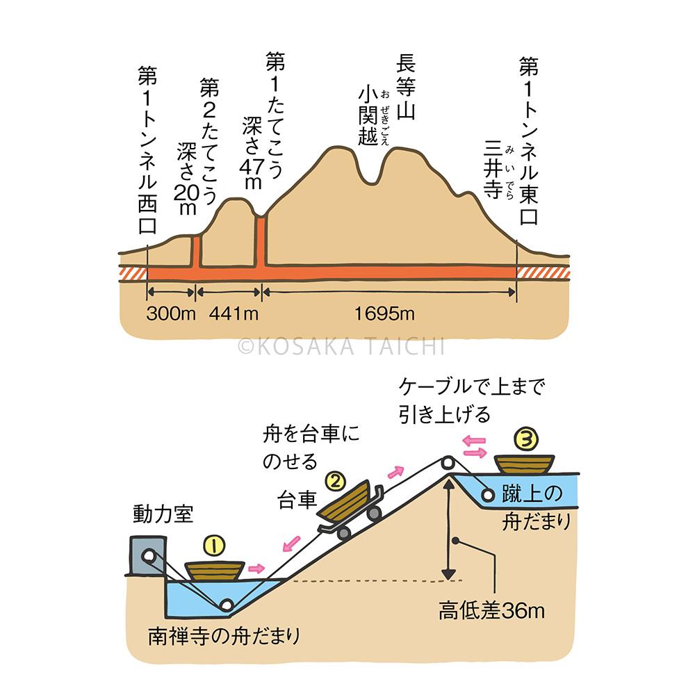 小学社会テスト挿絵